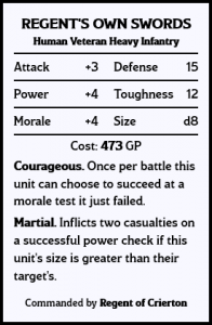 Unit Card - The Regent's Own Swords
