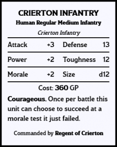 Unit Card - Crierton Infantry:  1st, 2nd, 3rd & 4th Regiments
